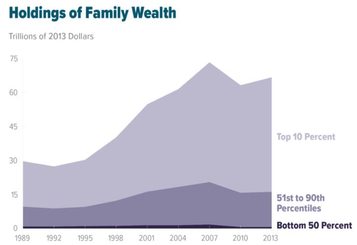 US_Wealth_Inequality_-_v2